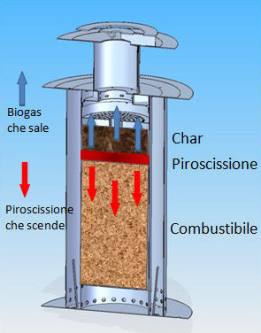 fungo a pellet riscaldante riscaldamento esterni lampade